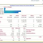 Financials-dashboard-v2